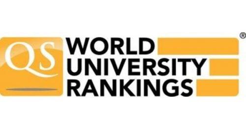 QS World University Rankings 2020